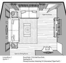 How To Place Furniture In A Bedroom by How To Arrange Furniture In A Living Room A Space To Call Home