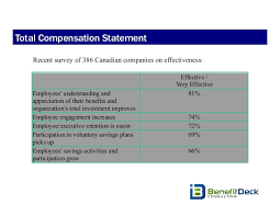 Total Compensation Statement Template by 5 Ways To Motivate Employees To Wellness And Total Compensation State