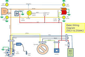 category wiring wiring diagram circuit and wiring diagram download