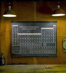 periodic table framed art awesome 40 periodic table wall art design ideas of periodic table