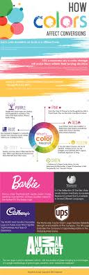 what each color means how website colors affect ecommerce buying decisions