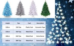 buy 1 2m 1 5m 1 8m 2 1m christmas tree extra dense free decor