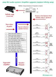 jeep cherokee radio wiring diagram for 2000 jeep grand cherokee