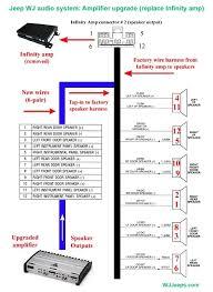 jeep cherokee radio wiring diagram for 2000 jeep grand cherokee