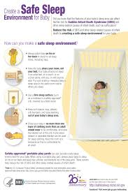 Comfortable Ways To Sleep Create A Safe Sleep Environment For Baby Prevent Sids Georgia