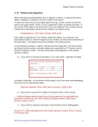 sample harvard essays examples of harvard referencing in essays reference list sample
