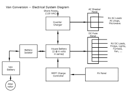 battery isolator wiring diagram u0026 dual alternator battery isolator