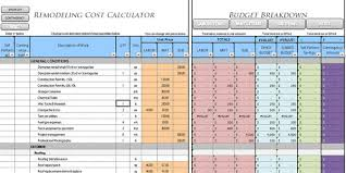 Tracking Project Costs Template Excel Project Cost Tracking Spreadsheet Excel Project Portfolio