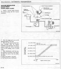 nissandiesel forums u2022 view topic l4n71b transmission issues