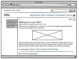 the importance of wireframes in web design and 9 tools to create