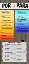 907 best images on pinterest teaching spanish spanish
