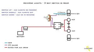 jeep jk light wiring diagram jeep wiring diagrams instruction