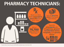 Pharmacy Technician Job Duties Resume by Pharmacy Technician Schools In Nj U0026 Pa Pennco Tech
