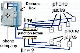 phone line wiring diagram phone wiring diagrams instruction