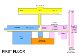 bgh first floor png
