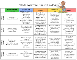 have you started to plan your kindergarten curriculum map try