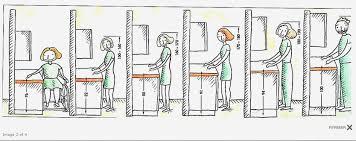 hauteur d un plan de travail de cuisine hauteur plan de travail cuisine hauteur plan de travail hauteur