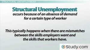 Skills For Production Worker Three Types Of Unemployment Cyclical Frictional U0026 Structural