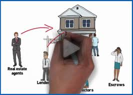 free brevard county mls home search no agent needed daily auto