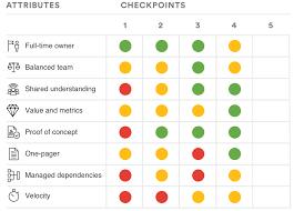 devops vs compliance a guide to having it all atlassian blog
