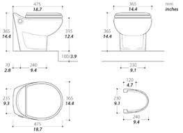 the easy fit is an original tecma design thetford marine