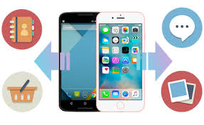 android ipod syncios iphone ipod android manager transfer