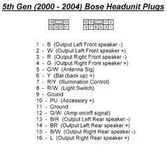 bose tags 2005 nissan pathfinder bose radio wiring diagram bldc