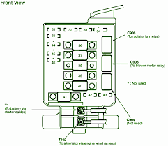1995 acura integra 4 door fuse box diagram u2013 circuit wiring diagrams