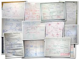 simple sketches for diagramming your software architecture dzone