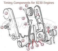 volvo 740 engine timing components 1985 1992 at swedish auto parts