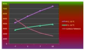 riscaldamento a soffitto costo riscaldamento elettrico a pavimento a parete o soffitto con costo