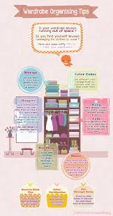 12 easy tips on how to organize your closet wardrobes