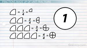 what is a unit fraction definition u0026 examples video u0026 lesson