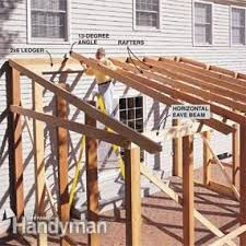 How To Build A Wood Awning Best 25 Carport Patio Ideas On Pinterest Covered Patio Design