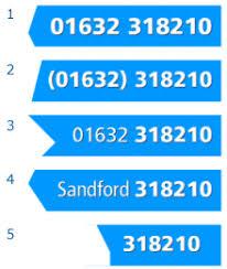 uk telephone number formatting guide area codes org uk