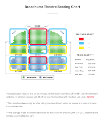 chicago theater floor plan broadhurst theater seating chart anastasia guide