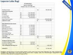 cara membuat laporan laba rugi komersial spt tahunan badan dan op kategori pp no 46 tahun 2013