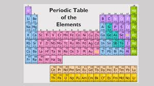 modern periodic table of elements with atomic mass the periodic table understanding the periodic table of elements