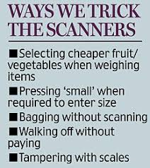 Self Checkout Meme - how cheating at checkouts is turning us into a nation of self