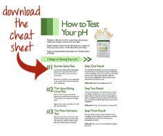 an easy reference guide for acid alkaline diet for dummies cheat