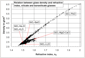 refractive index wikipedia