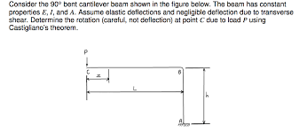 Beam Deflection Table by Consider The 90 Degree Bent Cantilever Beam Shown Chegg Com