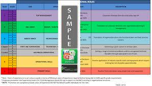 hr contract template preview a sample hr advance enterprise