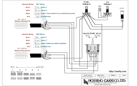 ibanez dimarzio wiring diagram ibanez hsh wiring diagram wiring