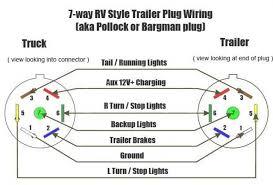 wabco abs wiring harness diagram wiring diagrams for diy car repairs