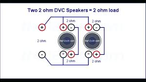 4 ohm dvc subwoofer wiring diagrams and kicker comp diagram sub what