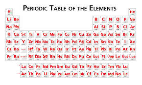 er element periodic table red periodic table of the elements illustration vector stock vector