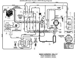 wiring diagram for kubota zd21 u2013 the wiring diagram u2013 readingrat net
