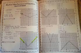 100 pdf unit 5 quadratic functions springboard answers best