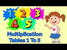 multiplication tables for children multiplication tables 1 to 5 multiplication songs for kids fun